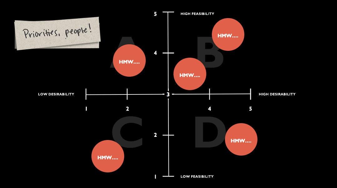 Ditl Organizational Designer 15