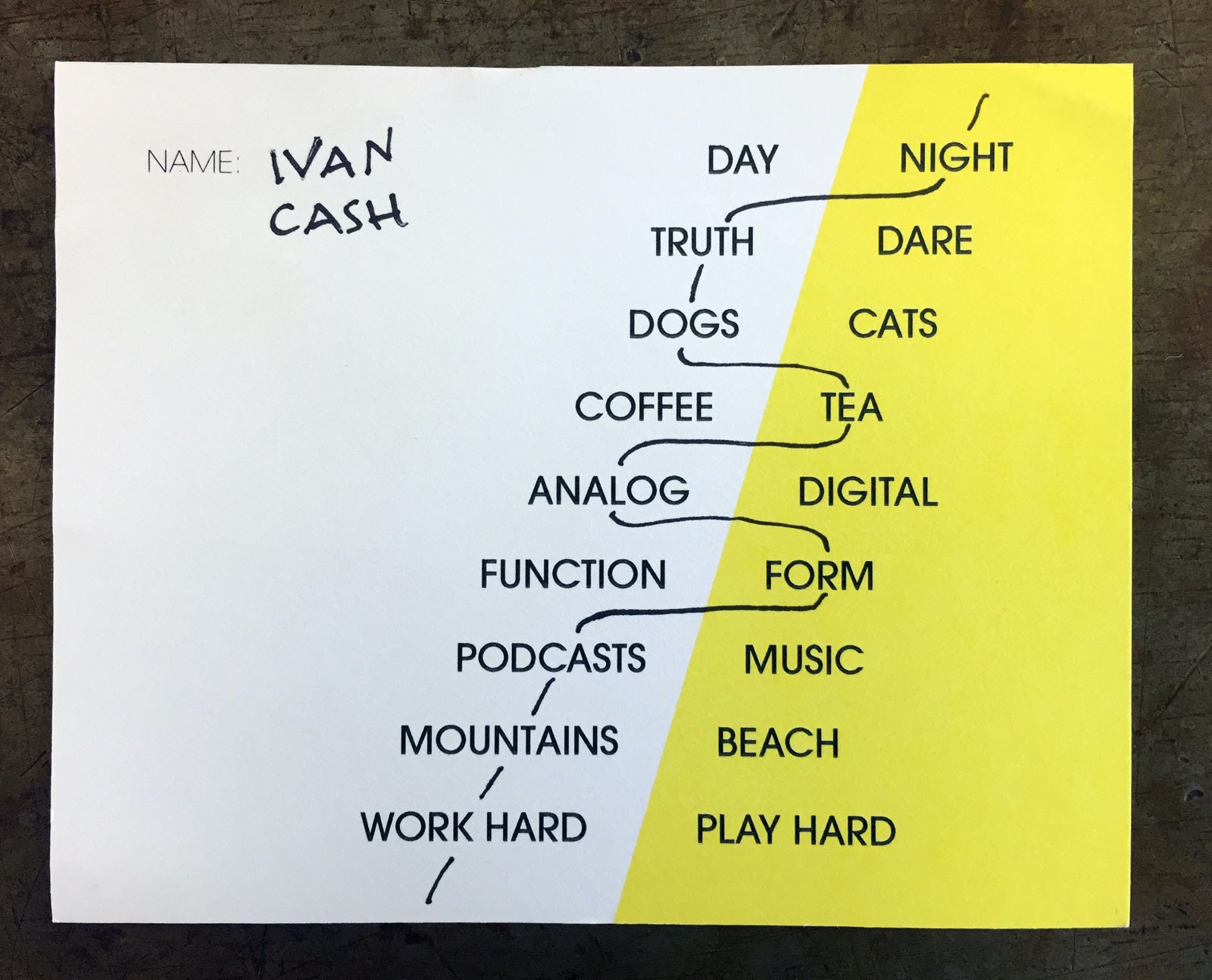 Ivan Cash Card